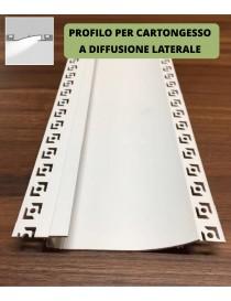 2 metri profilo alluminio strip led luce soffusa incasso scomparsa cartongesso